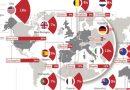 Suoni, rumore e danni all'udito: le indicazioni del Rapporto Mondiale sull'Udito